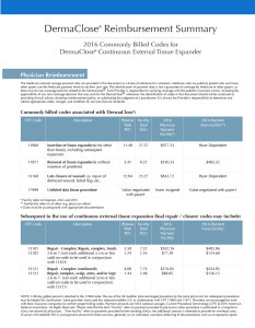 2016 DermaClose Commonly Billed Reimbursement Codes